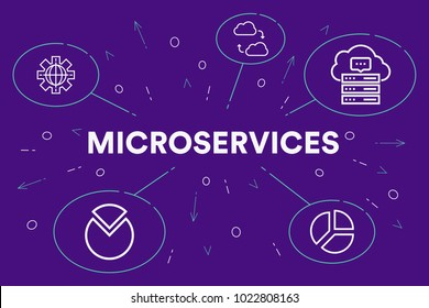 Conceptual business illustration with the words microservices