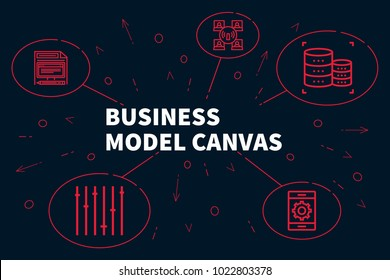 Conceptual business illustration with the words business model canvas
