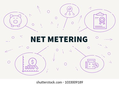 Conceptual business illustration with the words net metering