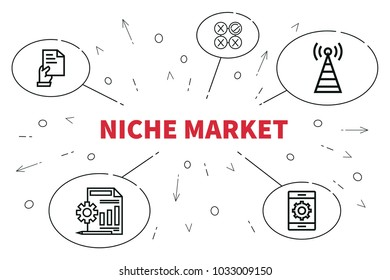 Conceptual business illustration with the words niche market