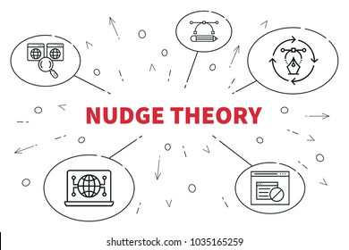 Conceptual business illustration with the words nudge theory