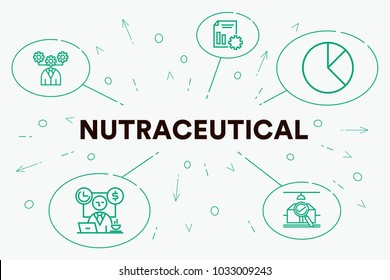 Conceptual business illustration with the words nutraceutical