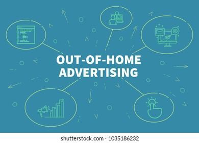 Conceptual business illustration with the words out-of-home advertising
