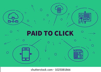 Conceptual business illustration with the words paid to click