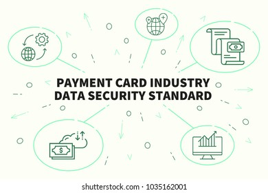 Conceptual business illustration with the words payment card industry data security standard