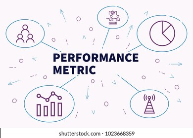 Conceptual business illustration with the words performance metric