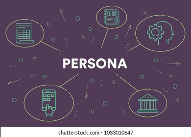 Conceptual business illustration with the words persona
