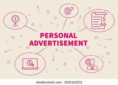 Imágenes, fotos de stock y vectores sobre Personal Ad