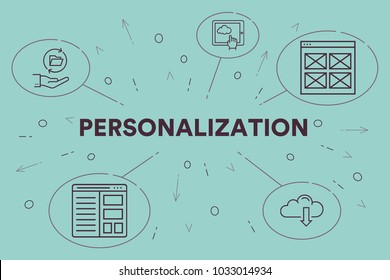 Conceptual business illustration with the words personalization