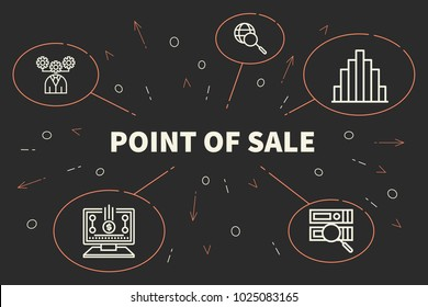 Conceptual business illustration with the words point of sale