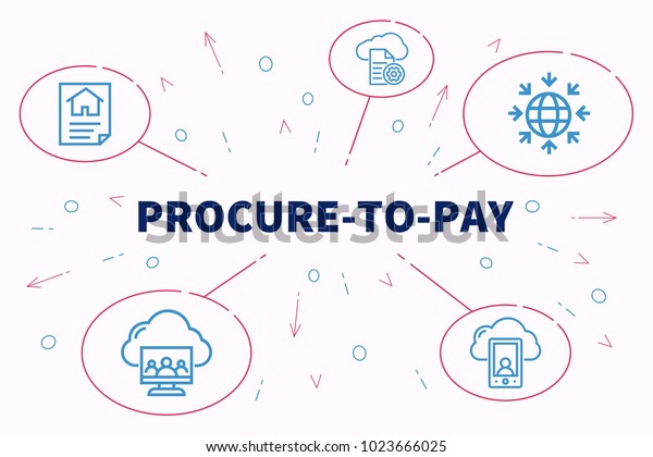Conceptual business illustration with the words procure-to-pay