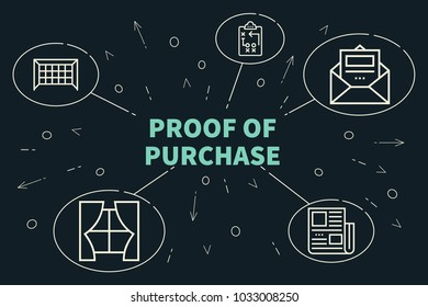 Conceptual business illustration with the words proof of purchase