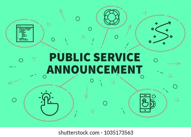 Conceptual business illustration with the words public service announcement