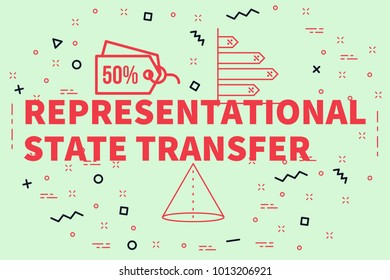 Conceptual business illustration with the words representational state transfer