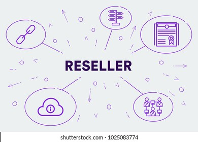 Conceptual business illustration with the words reseller