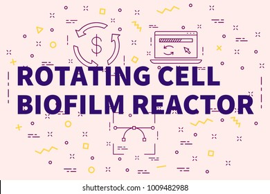 Conceptual business illustration with the words rotating cell biofilm reactor