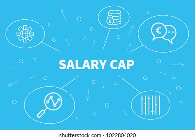 Conceptual business illustration with the words salary cap