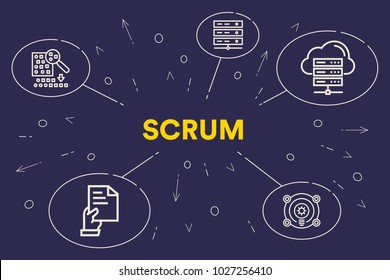 Conceptual business illustration with the words scrum