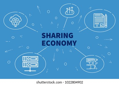 Conceptual business illustration with the words sharing economy