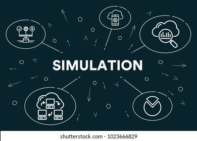 Conceptual business illustration with the words simulation