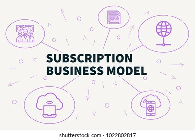Conceptual business illustration with the words subscription business model