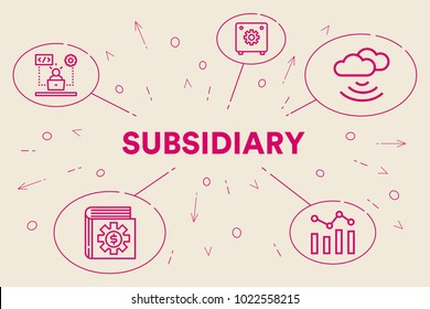 Conceptual business illustration with the words subsidiary