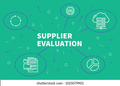 Conceptual business illustration with the words supplier evaluation