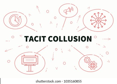Conceptual business illustration with the words tacit collusion