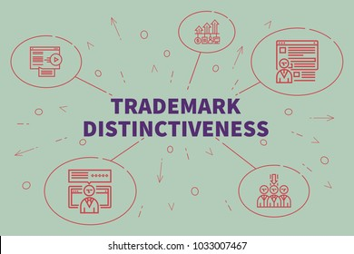 Conceptual business illustration with the words trademark distinctiveness