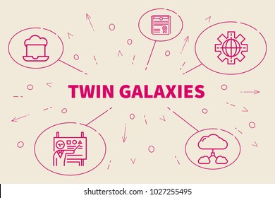 Conceptual business illustration with the words twin galaxies