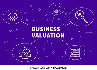 Conceptual business illustration with the words business valuation
