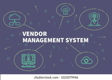 Conceptual business illustration with the words vendor management system