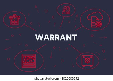 Conceptual business illustration with the words warrant