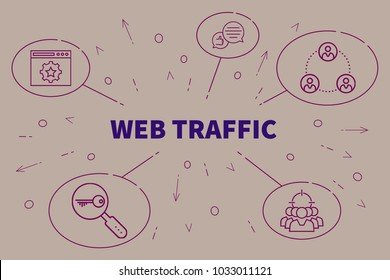 Conceptual business illustration with the words web traffic