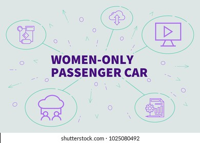 Conceptual business illustration with the words women-only passenger car