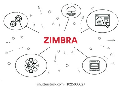 Conceptual business illustration with the words zimbra