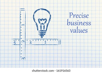 conceptual design about the need of precise and well defined business values