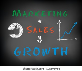 Conceptual idea business plan concept marketing, sales, growth on black chalkboard