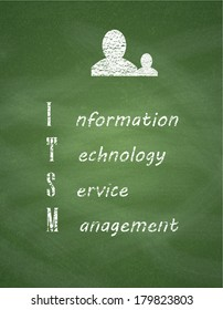 Conceptual ITSM acronym written on a blackboard. Information Technology Service Management.