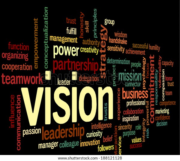 Conceptual tag cloud containing words related to strategy, leadership, business, innovation, success, motivation, vision, mission and teamwork.