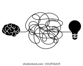 Confused process, chaos line symbol. Tangled scribble idea, insane brain concept