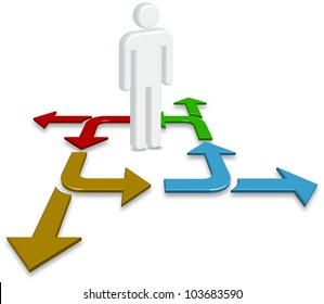 Confused user due to multiple paths or options, customer centric, user centered business diagram