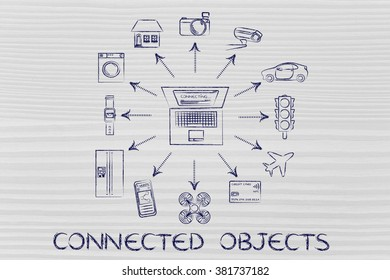 Connected objects: laptop and internet of things (Please note: credit card intentionally designed with unmatchable shorter than usual number ending in -X)
