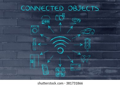 Connected objects: wifi and internet of things (Please note: credit card intentionally designed with unmatchable shorter than usual number ending in -X)