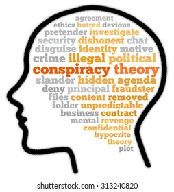 Conspiracy theory in word cloud concept