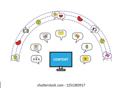 Content management concept with podcast, social media, phone, article, review and mail icons on the white background