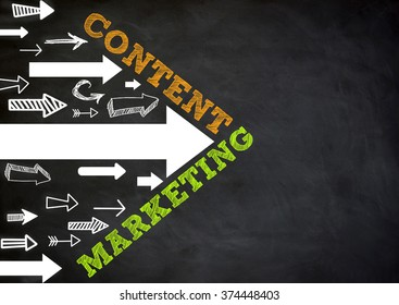 Content Marketing - direction