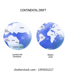 Continental drift. Laurasia and Gondwana. diagram for educational, and scientific use