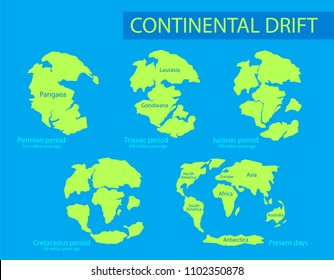 Continental drift. The movement of mainlands on the planet Earth in different periods from 250 MYA to Present. Illustration of Pangaea, Laurasia, Gondwana, modern continents in flat style.