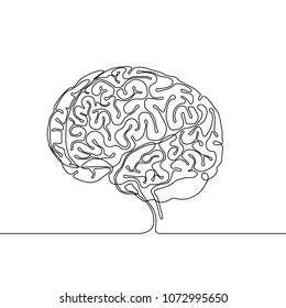 Continuous line drawing of a human brain with gyri and sulci, multipurpose single line concept or icon